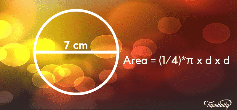 area of circle in the form of diameter