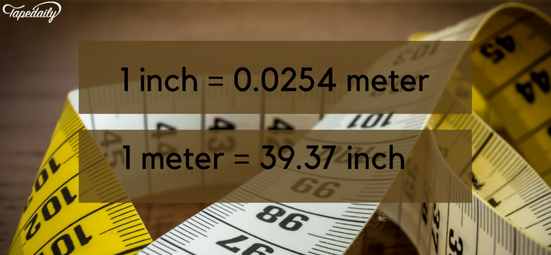 Inch to meters