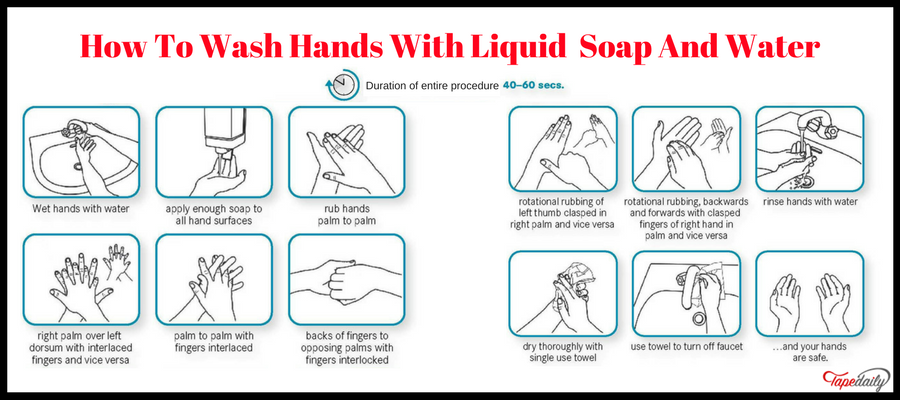How To Wash Hands With Liquid Soap And Water