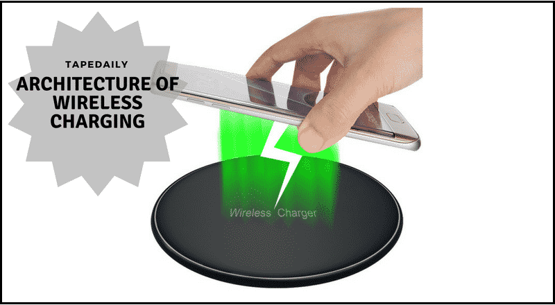 Architecture of Wireless Charging
