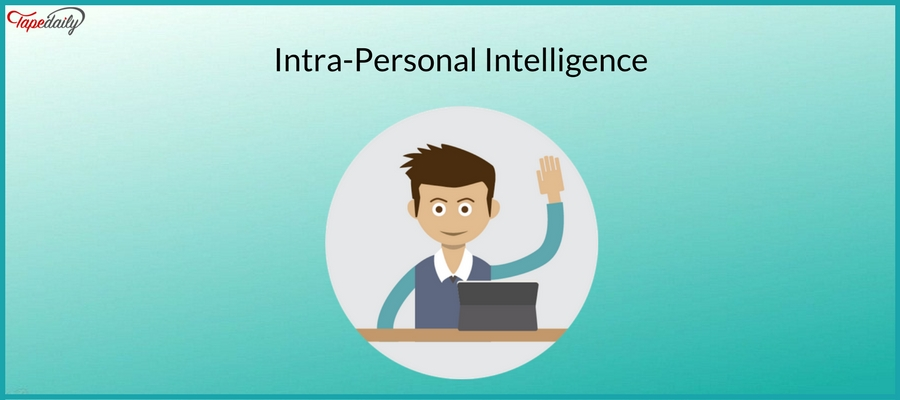 Intra-Personal
