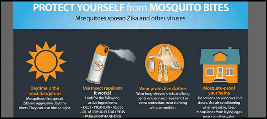 Protection from zika