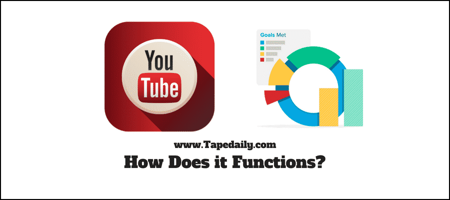 functions of youtube