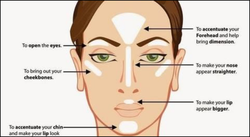 Where to apply highlighter